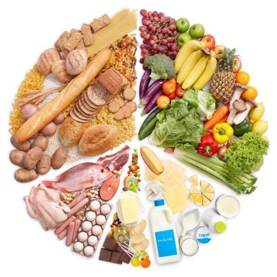похудение режим питания
