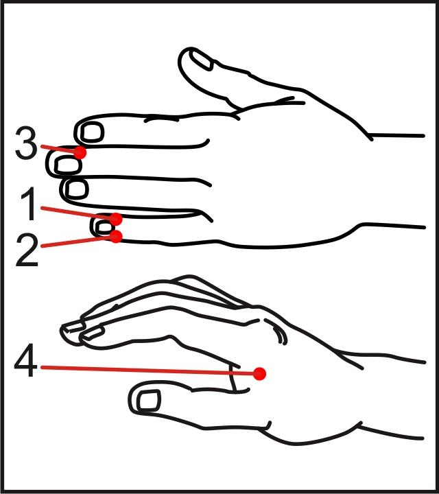 точечный массаж во время схваток